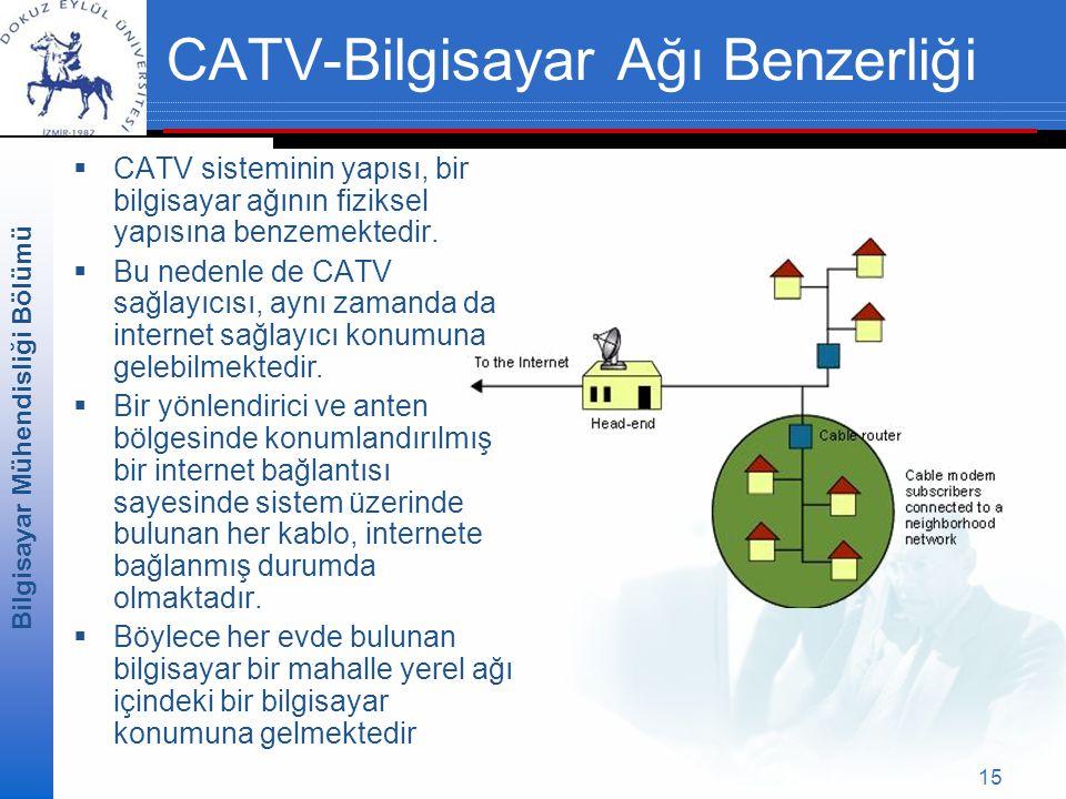 Bilgisayar Mühendisliği Bölümü 15 CATV-Bilgisayar Ağı Benzerliği  CATV sisteminin yapısı, bir bilgisayar ağının fiziksel yapısına benzemektedir.