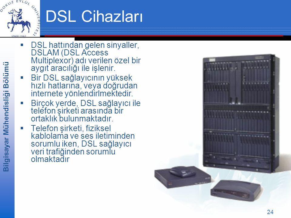 Bilgisayar Mühendisliği Bölümü 24 DSL Cihazları  DSL hattından gelen sinyaller, DSLAM (DSL Access Multiplexor) adı verilen özel bir aygıt aracılığı ile işlenir.
