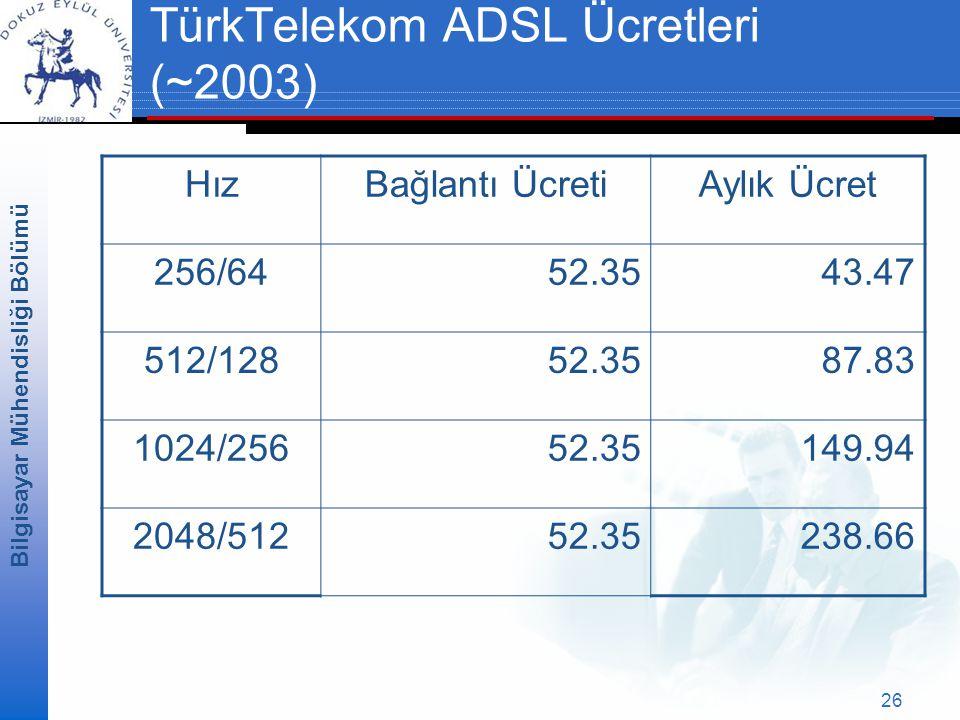 Bilgisayar Mühendisliği Bölümü 26 TürkTelekom ADSL Ücretleri (~2003) HızBağlantı ÜcretiAylık Ücret 256/6452.3543.47 512/12852.3587.83 1024/25652.35149.94 2048/51252.35238.66