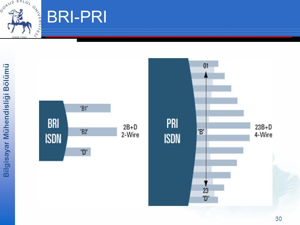 Bilgisayar Mühendisliği Bölümü 30 BRI-PRI
