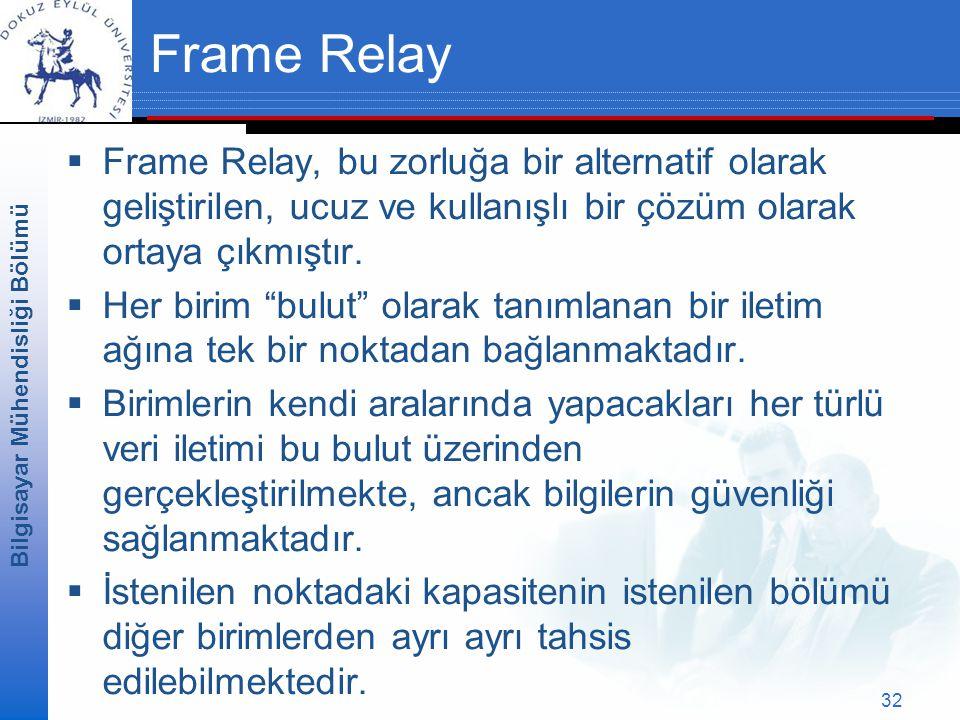 Bilgisayar Mühendisliği Bölümü 32 Frame Relay  Frame Relay, bu zorluğa bir alternatif olarak geliştirilen, ucuz ve kullanışlı bir çözüm olarak ortaya çıkmıştır.