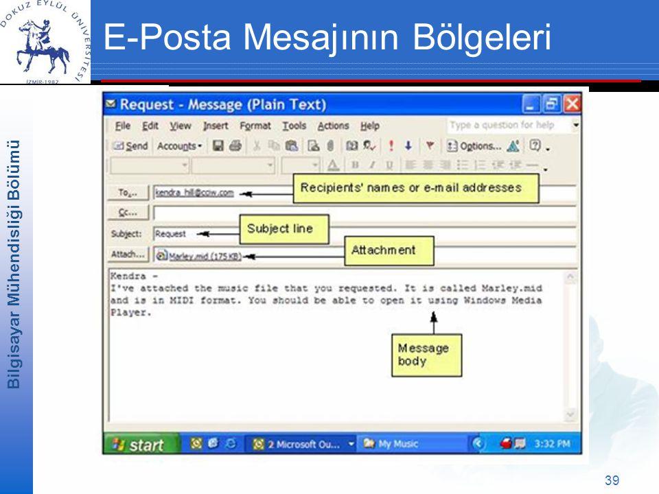 Bilgisayar Mühendisliği Bölümü 39 E-Posta Mesajının Bölgeleri