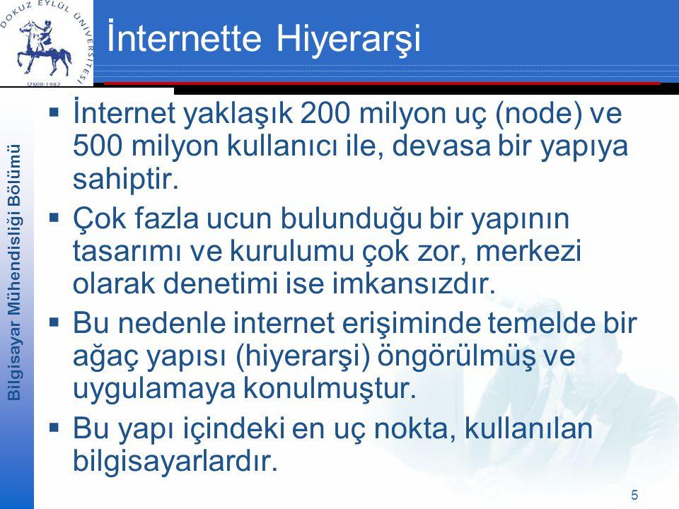Bilgisayar Mühendisliği Bölümü 5 İnternette Hiyerarşi  İnternet yaklaşık 200 milyon uç (node) ve 500 milyon kullanıcı ile, devasa bir yapıya sahiptir.