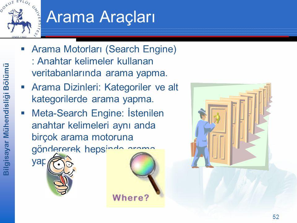 Bilgisayar Mühendisliği Bölümü 52 Arama Araçları  Arama Motorları (Search Engine) : Anahtar kelimeler kullanan veritabanlarında arama yapma.