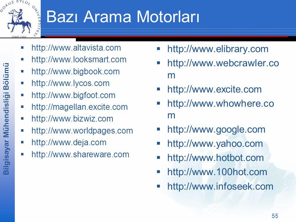 Bilgisayar Mühendisliği Bölümü 55 Bazı Arama Motorları  http://www.altavista.com  http://www.looksmart.com  http://www.bigbook.com  http://www.lycos.com  http://www.bigfoot.com  http://magellan.excite.com  http://www.bizwiz.com  http://www.worldpages.com  http://www.deja.com  http://www.shareware.com  http://www.elibrary.com  http://www.webcrawler.co m  http://www.excite.com  http://www.whowhere.co m  http://www.google.com  http://www.yahoo.com  http://www.hotbot.com  http://www.100hot.com  http://www.infoseek.com