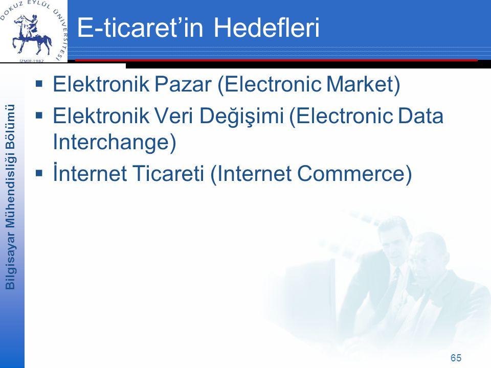 Bilgisayar Mühendisliği Bölümü 65 E-ticaret'in Hedefleri  Elektronik Pazar (Electronic Market)  Elektronik Veri Değişimi (Electronic Data Interchange)  İnternet Ticareti (Internet Commerce)