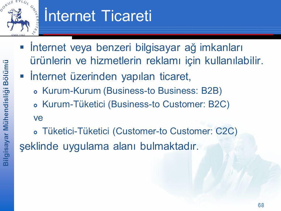 Bilgisayar Mühendisliği Bölümü 68 İnternet Ticareti  İnternet veya benzeri bilgisayar ağ imkanları ürünlerin ve hizmetlerin reklamı için kullanılabilir.