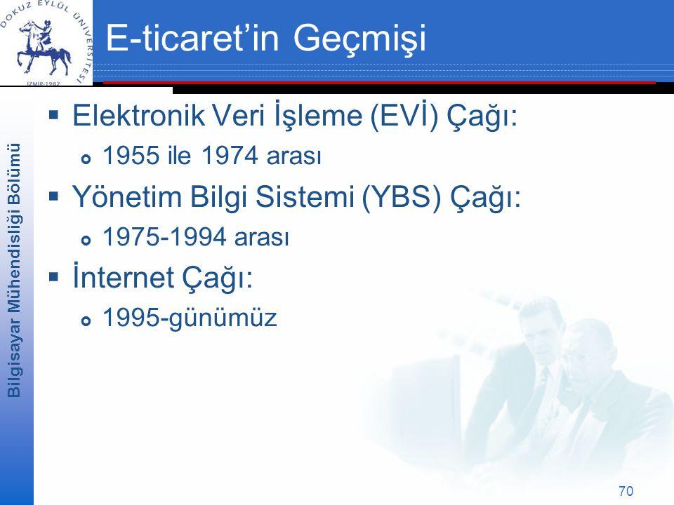 Bilgisayar Mühendisliği Bölümü 70 E-ticaret'in Geçmişi  Elektronik Veri İşleme (EVİ) Çağı:  1955 ile 1974 arası  Yönetim Bilgi Sistemi (YBS) Çağı:  1975-1994 arası  İnternet Çağı:  1995-günümüz