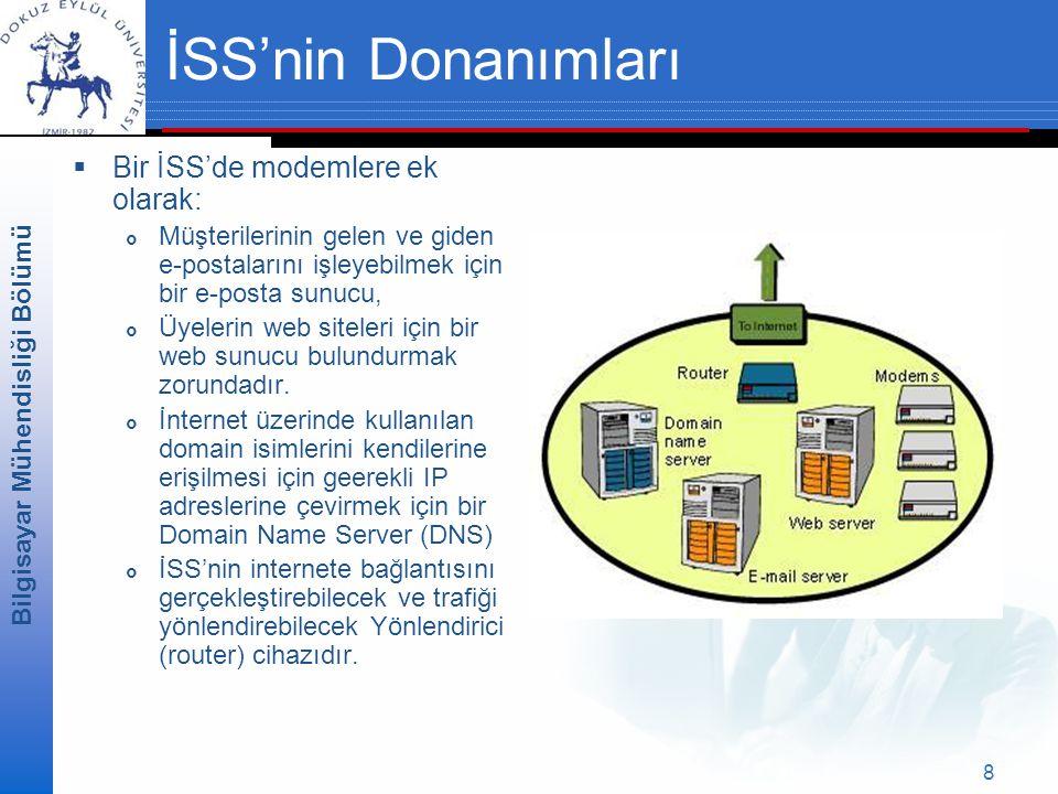 Bilgisayar Mühendisliği Bölümü 8 İSS'nin Donanımları  Bir İSS'de modemlere ek olarak:  Müşterilerinin gelen ve giden e-postalarını işleyebilmek için bir e ‑ posta sunucu,  Üyelerin web siteleri için bir web sunucu bulundurmak zorundadır.