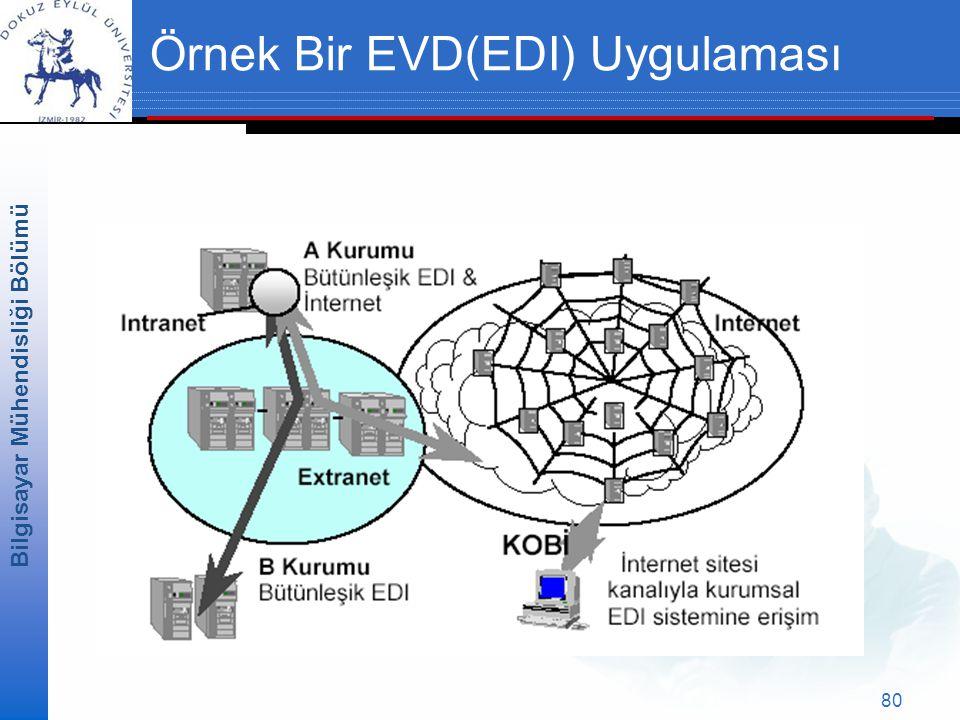 Bilgisayar Mühendisliği Bölümü 80 Örnek Bir EVD(EDI) Uygulaması