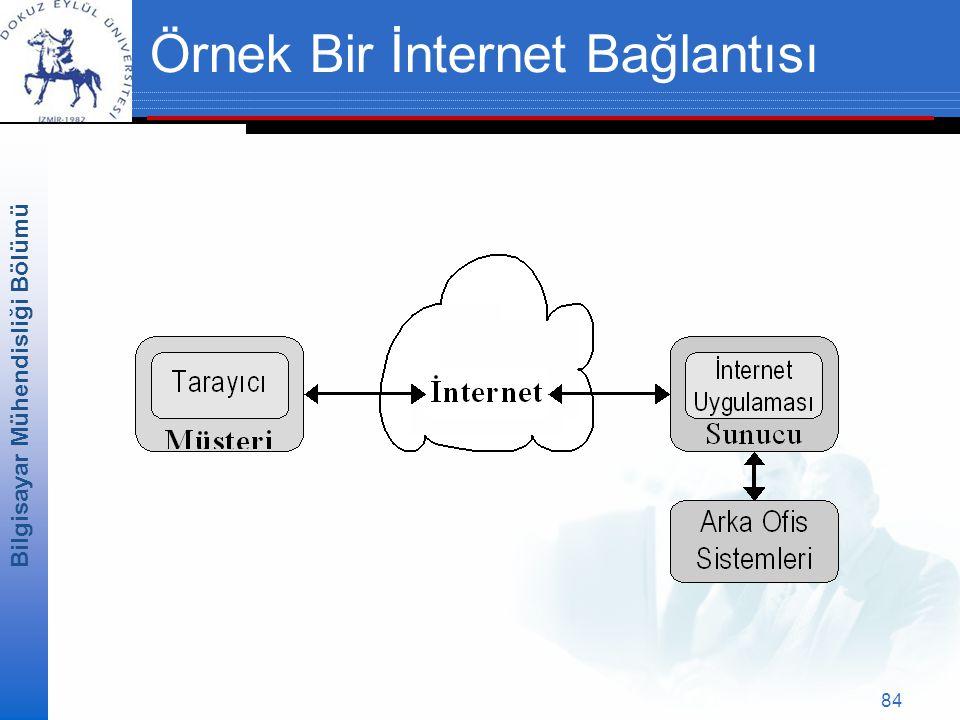Bilgisayar Mühendisliği Bölümü 84 Örnek Bir İnternet Bağlantısı