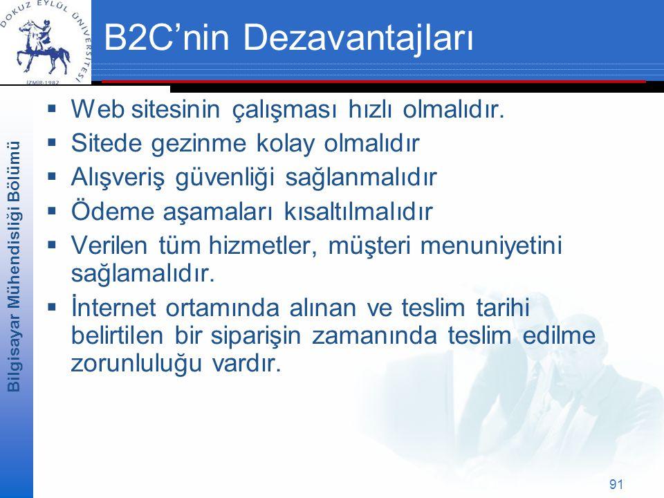 Bilgisayar Mühendisliği Bölümü 91 B2C'nin Dezavantajları  Web sitesinin çalışması hızlı olmalıdır.