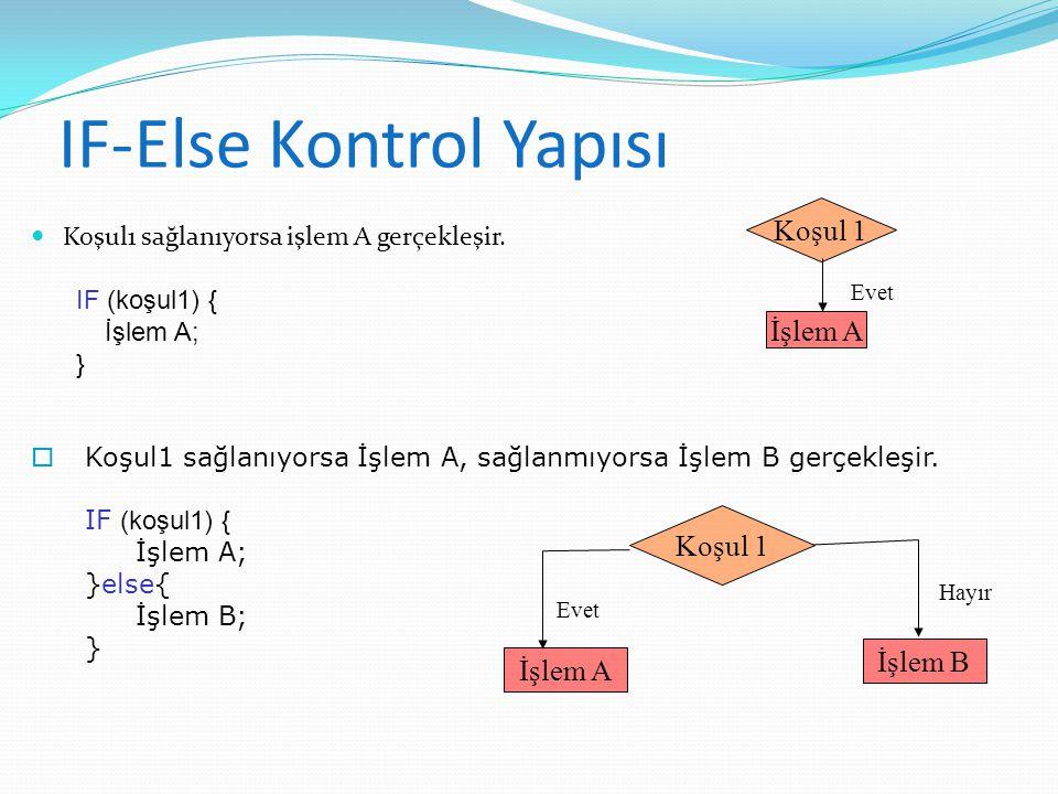 IF-Else Kontrol Yapısı Koşul1 sağlanıyorsa işlem A gerçekleşir. IF (koşul1) { İşlem A; } Evet Hayır İşlem A Koşul 1 İşlem B Evet İşlem A Koşul 1  Koş