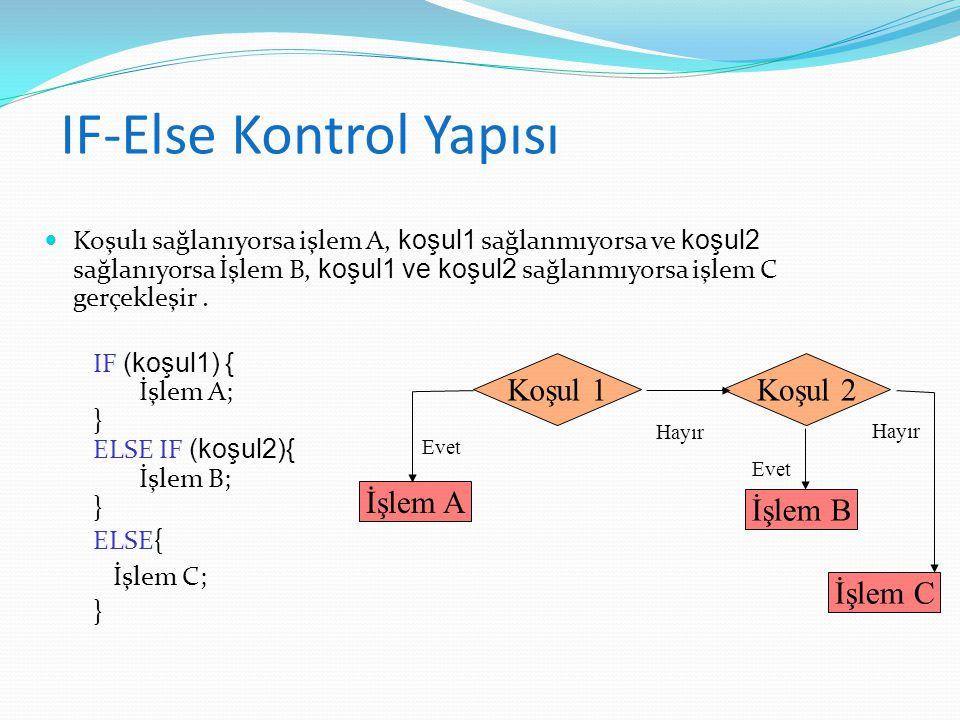 IF-Else Kontrol Yapısı Koşul1 sağlanıyorsa işlem A, koşul1 sağlanmıyorsa ve koşul2 sağlanıyorsa İşlem B, koşul1 ve koşul2 sağlanmıyorsa işlem C gerçek
