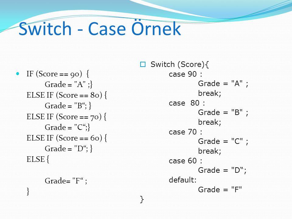 Switch - Case Örnek IF (Score == 90) { Grade =