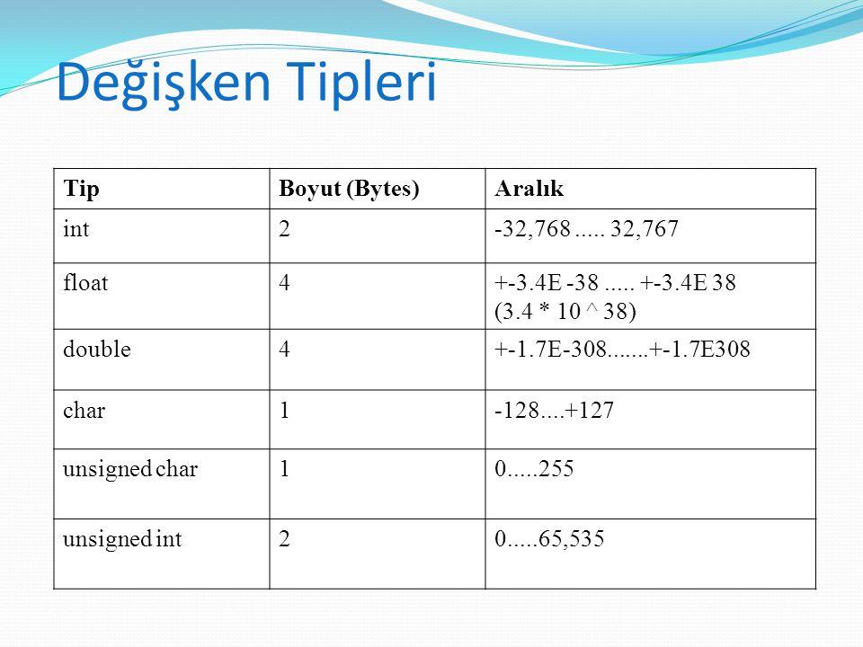 Değişken Tipleri TipBoyut (Bytes)Aralık int2-32,768..... 32,767 float4+-3.4E -38..... +-3.4E 38 (3.4 * 10 ^ 38) double4+-1.7E-308.......+-1.7E308 char