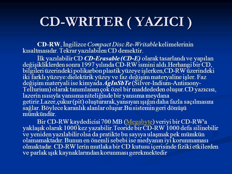CD-WRITER ( YAZICI ) CD-RW, İngilizce Compact Disc Re-Writable kelimelerinin kısaltmasıdır.