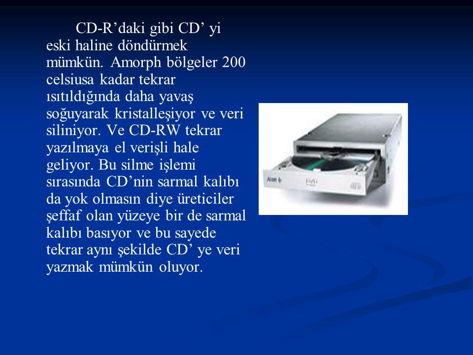 CD-R'daki gibi CD' yi eski haline döndürmek mümkün.