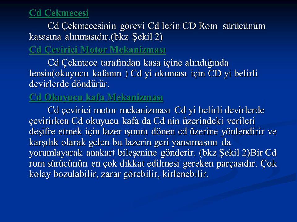 Cd Çekmecesi Cd Çekmecesinin görevi Cd lerin CD Rom sürücünüm kasasına alınmasıdır.(bkz Şekil 2) Cd Çevirici Motor Mekanizması Cd Çekmece tarafından kasa içine alındığında lensin(okuyucu kafanın ) Cd yi okuması için CD yi belirli devirlerde döndürür.