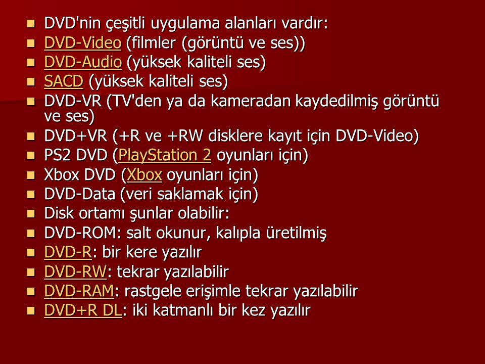 DVD'nin çeşitli uygulama alanları vardır: DVD'nin çeşitli uygulama alanları vardır: DVD-Video (filmler (görüntü ve ses)) DVD-Video (filmler (görüntü v