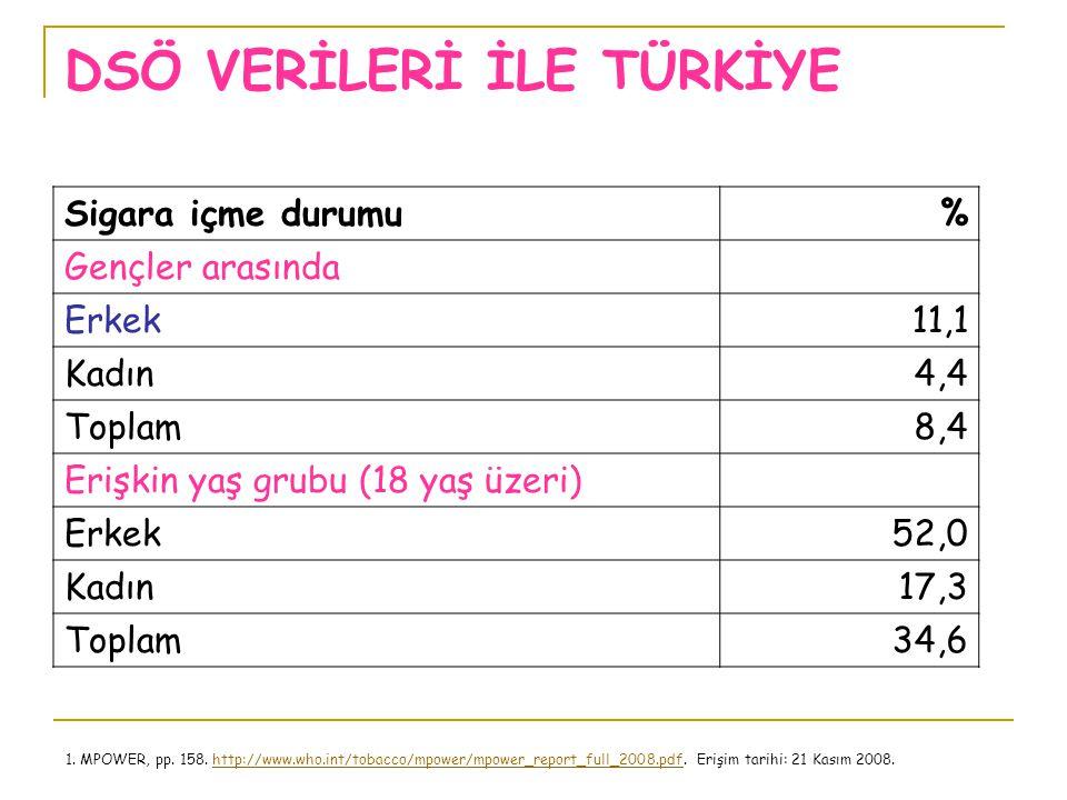 DSÖ VERİLERİ İLE TÜRKİYE 1.MPOWER, pp. 158.