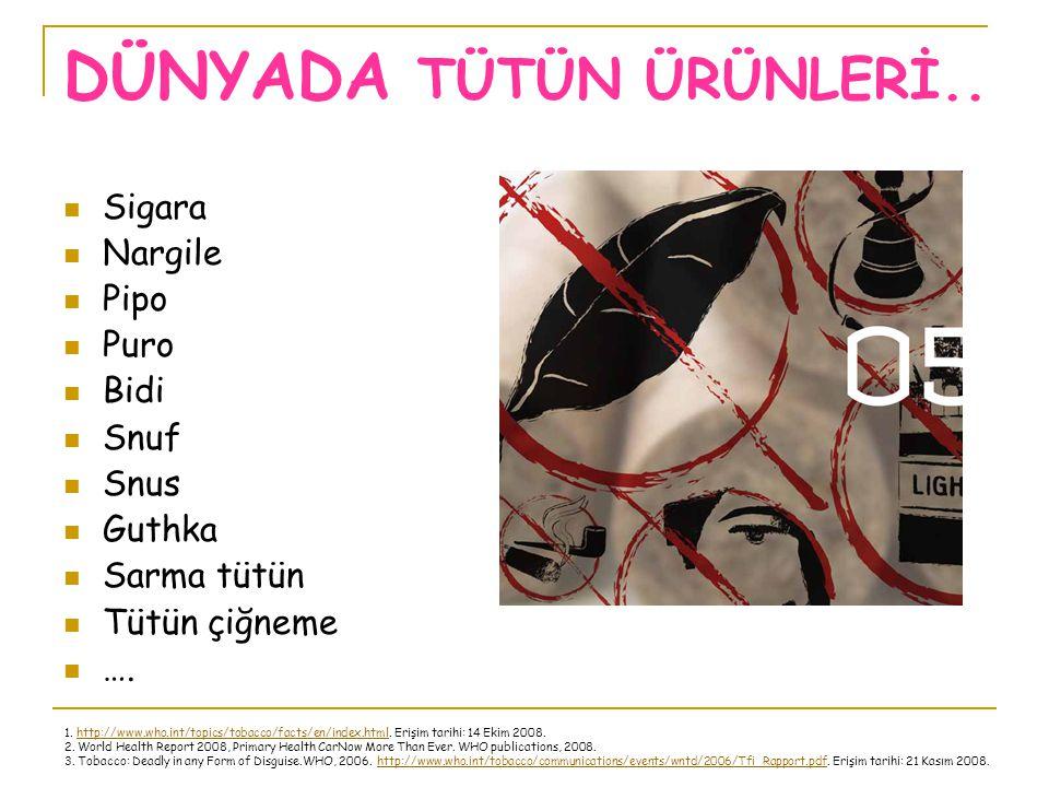 DÜNYADA TÜTÜN ÜRÜNLERİ..
