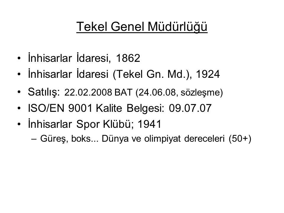 Tekel Genel Müdürlüğü İnhisarlar İdaresi, 1862 İnhisarlar İdaresi (Tekel Gn.