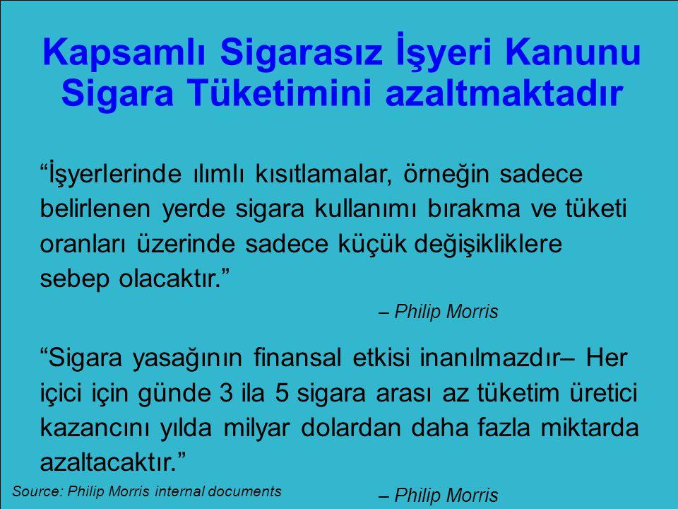 """Kapsamlı Sigarasız İşyeri Kanunu Sigara Tüketimini azaltmaktadır Source: Philip Morris internal documents """"İşyerlerinde ılımlı kısıtlamalar, örneğin s"""