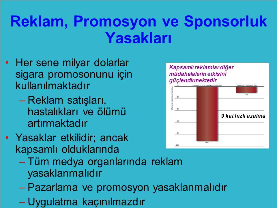 Reklam, Promosyon ve Sponsorluk Yasakları Her sene milyar dolarlar sigara promosonunu için kullanılmaktadır –Reklam satışları, hastalıkları ve ölümü a