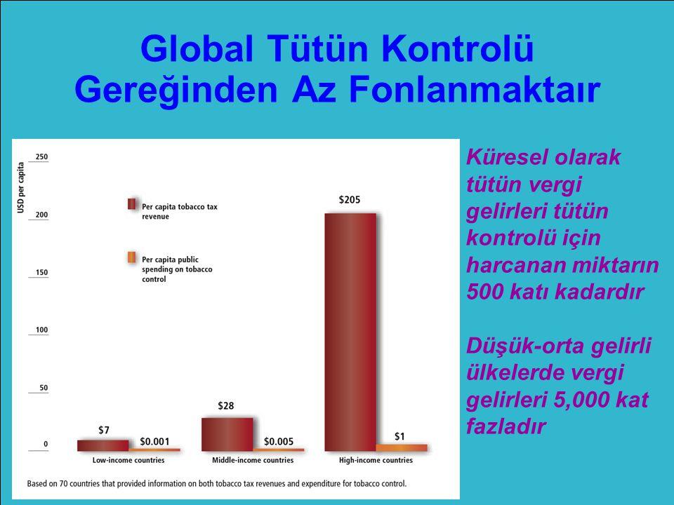 Global Tütün Kontrolü Gereğinden Az Fonlanmaktaır Küresel olarak tütün vergi gelirleri tütün kontrolü için harcanan miktarın 500 katı kadardır Düşük-orta gelirli ülkelerde vergi gelirleri 5,000 kat fazladır