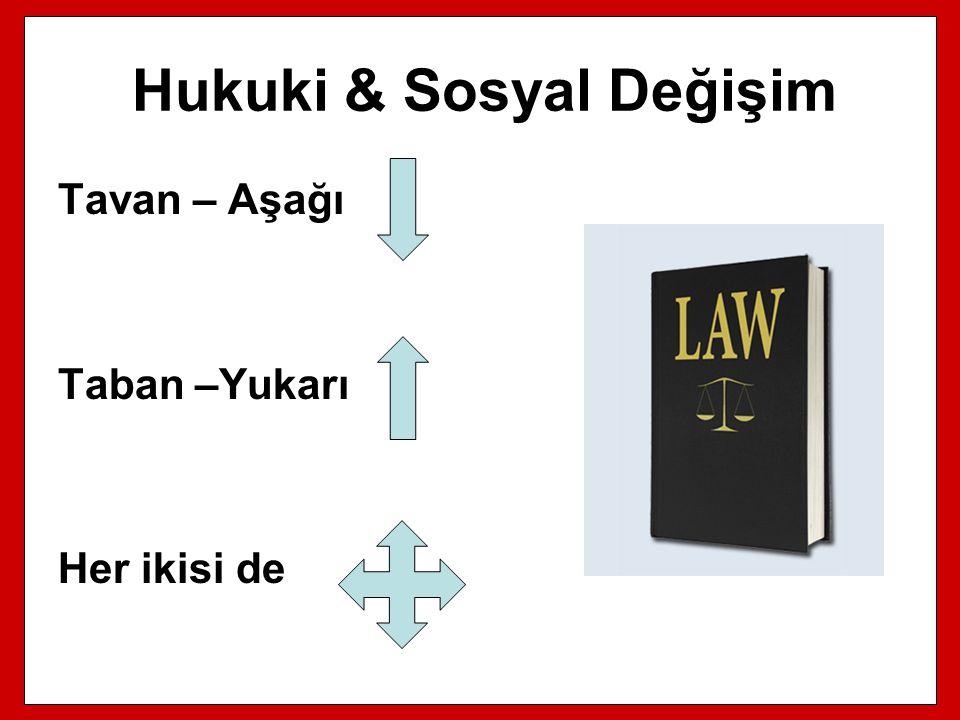 Hukuki & Sosyal Değişim Tavan – Aşağı Taban –Yukarı Her ikisi de
