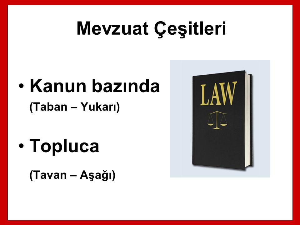 Mevzuat Çeşitleri Kanun bazında (Taban – Yukarı) Topluca (Tavan – Aşağı)