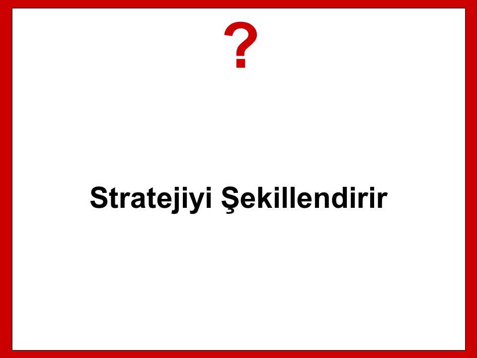 ? Stratejiyi Şekillendirir