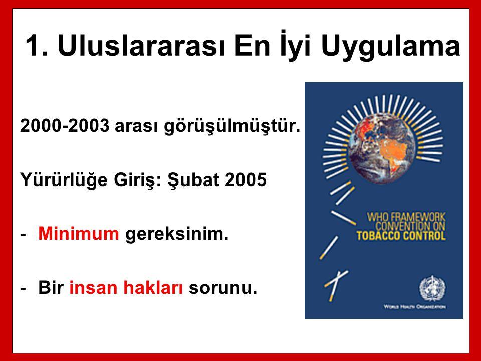 1. Uluslararası En İyi Uygulama 2000-2003 arası görüşülmüştür. Yürürlüğe Giriş: Şubat 2005 -Minimum gereksinim. -Bir insan hakları sorunu.