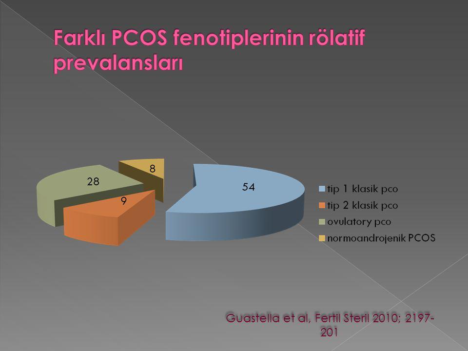 Guastella et al, Fertil Steril 2010; 2197- 201