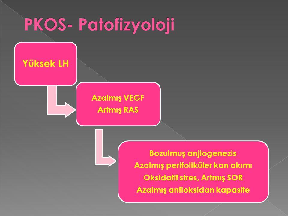 Yüksek LH Azalmış VEGF Artmış RAS Bozulmuş anjiogenezis Azalmış perifoliküler kan akımı Oksidatif stres, Artmış SOR Azalmış antioksidan kapasite