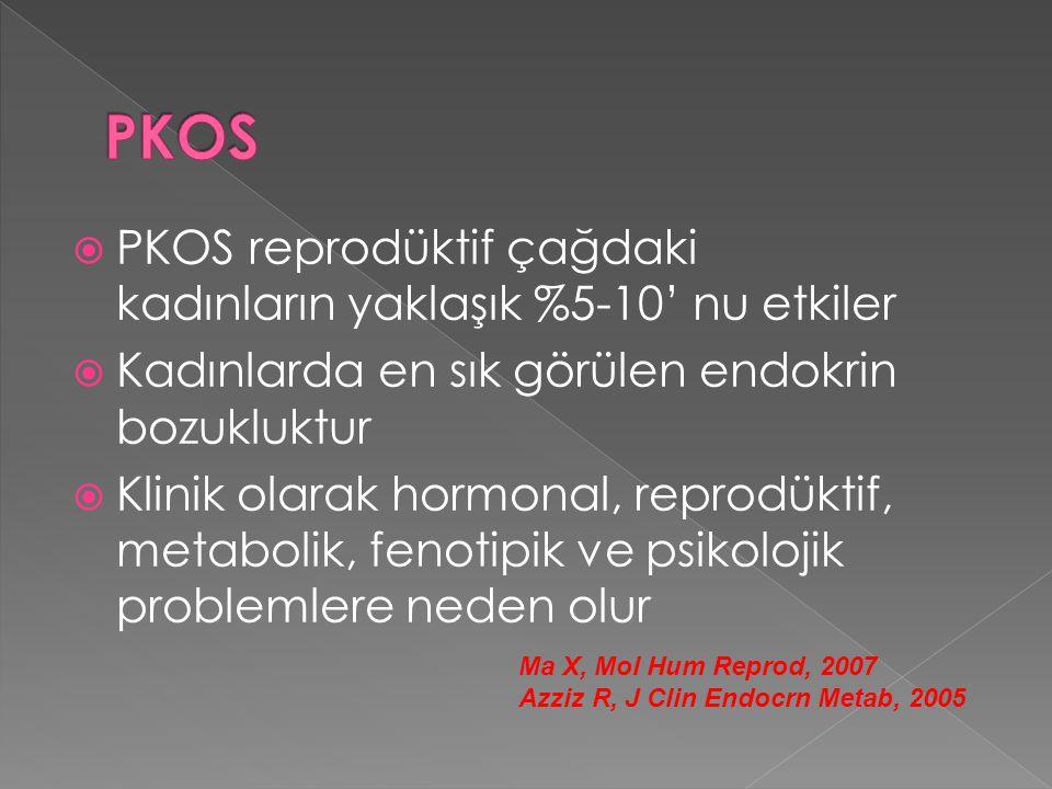  PKOS reprodüktif çağdaki kadınların yaklaşık %5-10' nu etkiler  Kadınlarda en sık görülen endokrin bozukluktur  Klinik olarak hormonal, reprodükti