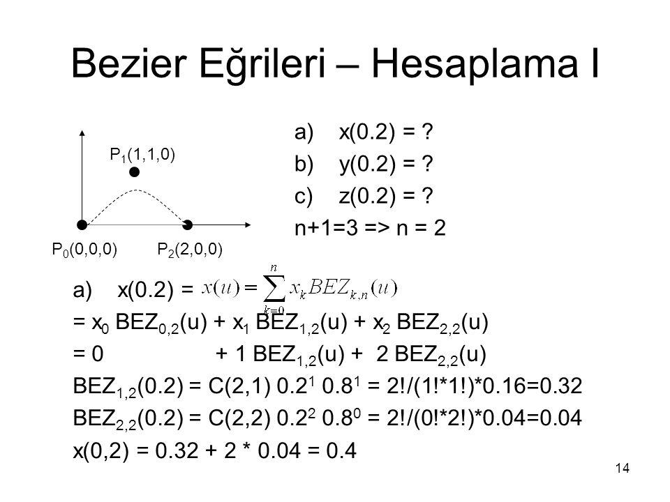 14 Bezier Eğrileri – Hesaplama I a)x(0.2) = ? b)y(0.2) = ? c)z(0.2) = ? n+1=3 => n = 2 P 0 (0,0,0) P 1 (1,1,0) P 2 (2,0,0) a)x(0.2) = = x 0 BEZ 0,2 (u