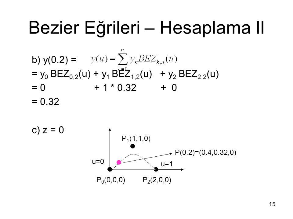 15 Bezier Eğrileri – Hesaplama II b) y(0.2) = = y 0 BEZ 0,2 (u) + y 1 BEZ 1,2 (u) + y 2 BEZ 2,2 (u) = 0 + 1 * 0.32 + 0 = 0.32 c) z = 0 P 0 (0,0,0) P 1