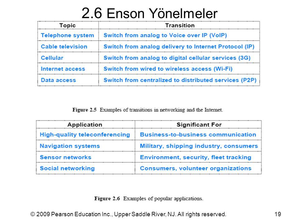 © 2009 Pearson Education Inc., Upper Saddle River, NJ. All rights reserved.19 2.6 Enson Yönelmeler