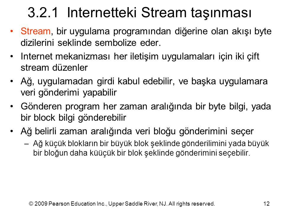 3.2.1 Internetteki Stream taşınması Stream, bir uygulama programından diğerine olan akışı byte dizilerini seklinde sembolize eder. Internet mekanizmas