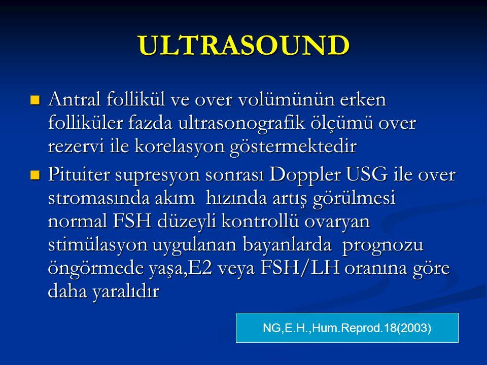ULTRASOUND Antral follikül ve over volümünün erken folliküler fazda ultrasonografik ölçümü over rezervi ile korelasyon göstermektedir Antral follikül