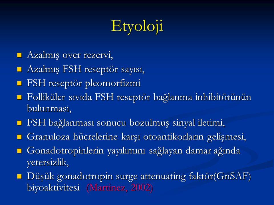 Etyoloji Azalmış over rezervi, Azalmış over rezervi, Azalmış FSH reseptör sayısı, Azalmış FSH reseptör sayısı, FSH reseptör pleomorfizmi FSH reseptör