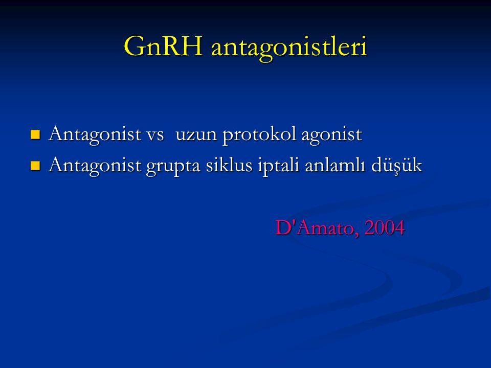 GnRH antagonistleri Antagonist vs uzun protokol agonist Antagonist vs uzun protokol agonist Antagonist grupta siklus iptali anlamlı düşük Antagonist g