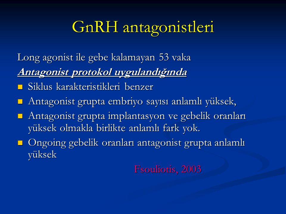 GnRH antagonistleri Long agonist ile gebe kalamayan 53 vaka Antagonist protokol uygulandığında Siklus karakteristikleri benzer Siklus karakteristikler