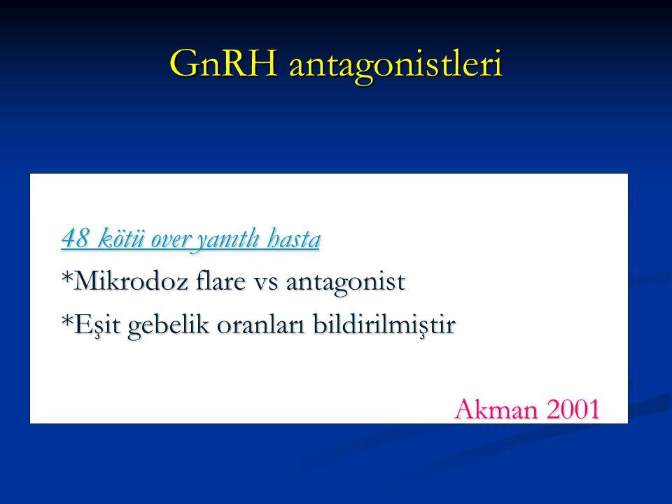 GnRH antagonistleri 48 kötü over yanıtlı hasta *Mikrodoz flare vs antagonist *Eşit gebelik oranları bildirilmiştir Akman 2001 Akman 2001