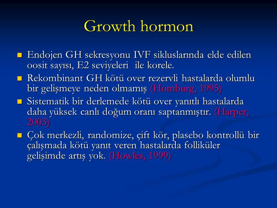 Growth hormon Endojen GH sekresyonu IVF sikluslarında elde edilen oosit sayısı, E2 seviyeleri ile korele. Endojen GH sekresyonu IVF sikluslarında elde