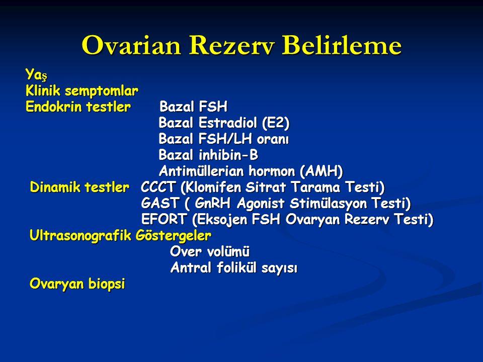 Ovarian Rezerv Belirleme Ya ş Klinik semptomlar Endokrin testler Bazal FSH Bazal Estradiol (E2) Bazal Estradiol (E2) Bazal FSH/LH oranı Bazal FSH/LH o