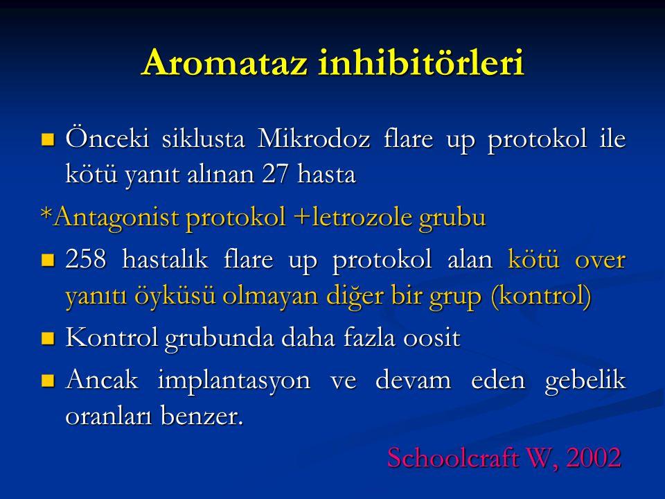 Aromataz inhibitörleri Önceki siklusta Mikrodoz flare up protokol ile kötü yanıt alınan 27 hasta Önceki siklusta Mikrodoz flare up protokol ile kötü y