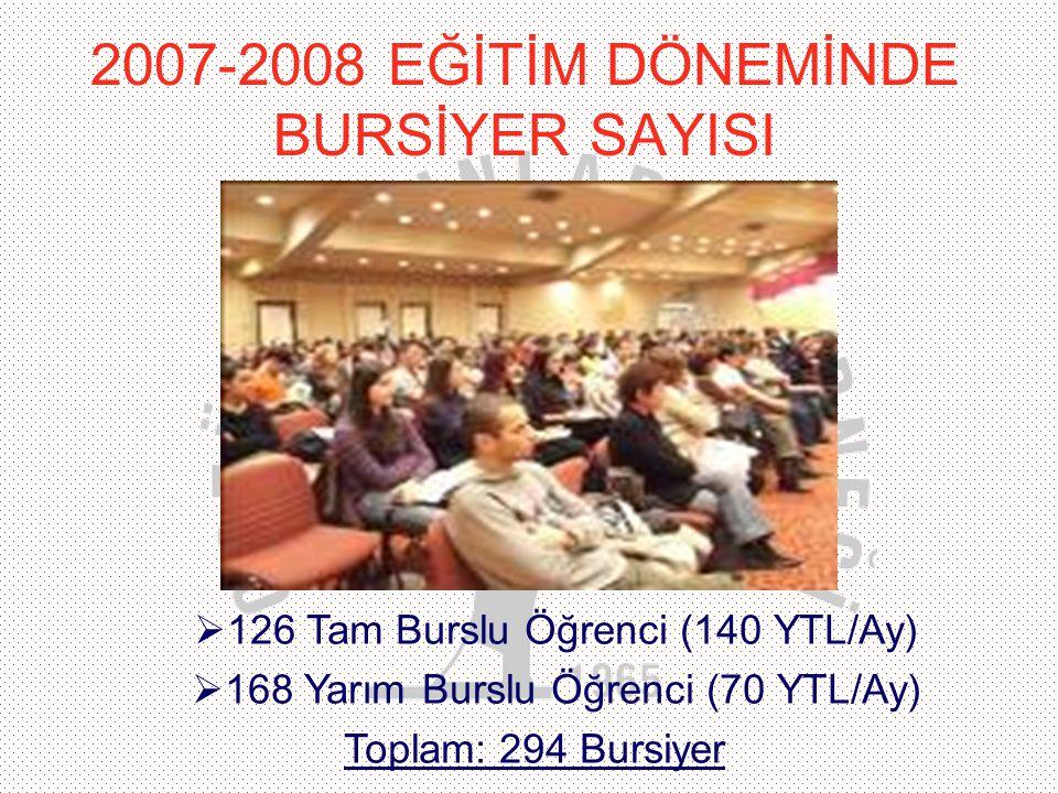  126 Tam Burslu Öğrenci (140 YTL/Ay)  168 Yarım Burslu Öğrenci (70 YTL/Ay) Toplam: 294 Bursiyer 2007-2008 EĞİTİM DÖNEMİNDE BURSİYER SAYISI